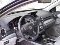Acura RDX Technology AWD Fathom Blue Pearl photo #12