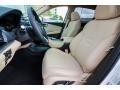 Acura RDX Technology AWD White Diamond Pearl photo #16