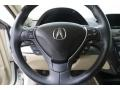 Acura RDX  White Diamond Pearl photo #7